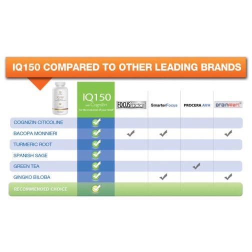SomaLife-IQ150 Compare (1)