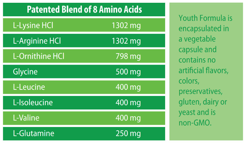 Patented Blend of 8 Amino Acids