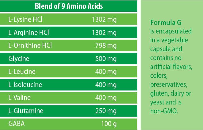 SomaLife - Formula-G-Ingredients